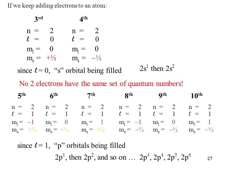 27 n = 2 l = 0 m l = 0 m s = +½ n = 2 l = 0 m l = 0 m s = ½ 3 rd 4 th 5 th n = 2 l = 1 m l = 1 m s = +½ 6 th n = 2 l = 1 m l = 0 m s = +½ 7 th n = 2 l