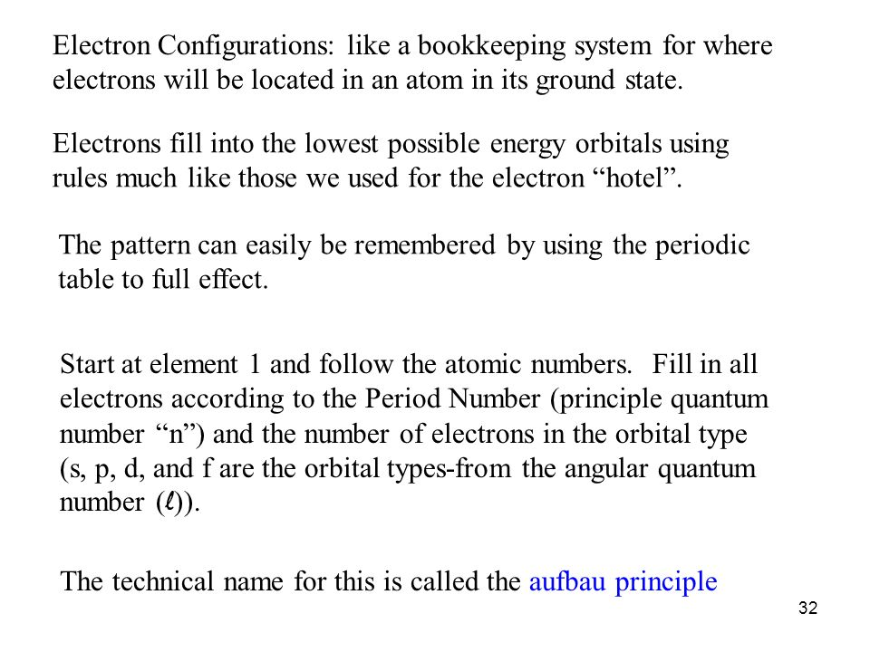 32 Electron Configurations: like a bookkeeping system for where electrons will be located in an atom in its ground state. Electrons fill into the lowe