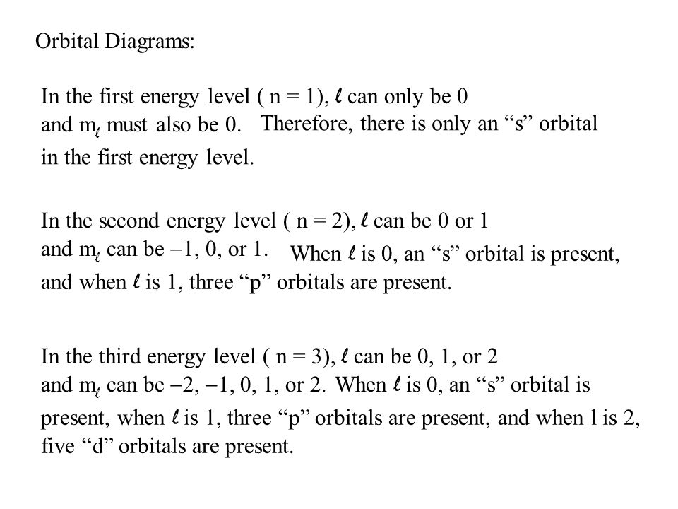 Orbital Diagrams: In the first energy level ( n = 1), l can only be 0 and m l must also be 0. Therefore, there is only an s orbital in the first energ