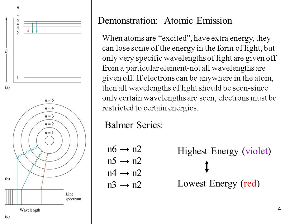 25 Quantum Numbers First electron in an atom General Rule: electrons must have lowest possible energy n = 1 l = 0 m l = 0 m s = +½ Quantum Numbers are like addresses for the electrons in an atom.