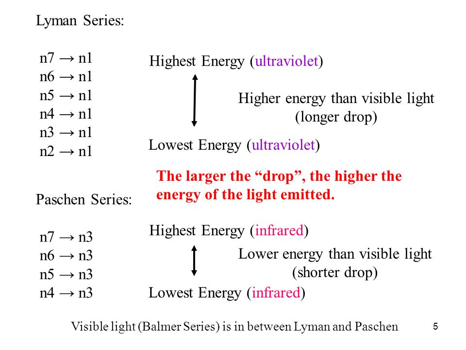 Energy of Light: Units of energy are joules (J) E = h h = Planks Constant = 6.626X10 34 J·s What is the energy of light that has a frequency of 3.92X10 7 1/s.
