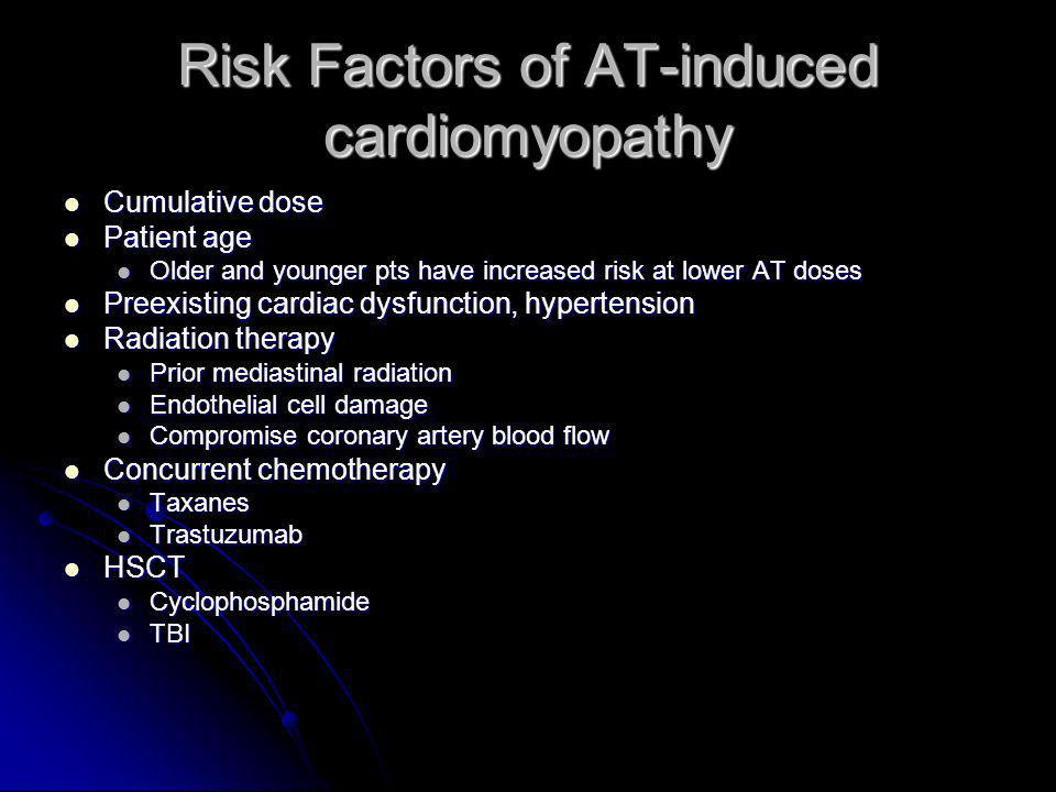Risk Factors of AT-induced cardiomyopathy Cumulative dose Cumulative dose Patient age Patient age Older and younger pts have increased risk at lower A