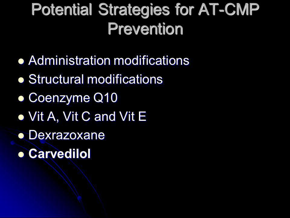 Potential Strategies for AT-CMP Prevention Administration modifications Administration modifications Structural modifications Structural modifications