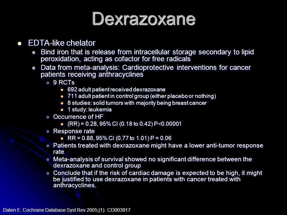 Dexrazoxane EDTA-like chelator EDTA-like chelator Bind iron that is release from intracellular storage secondary to lipid peroxidation, acting as cofa
