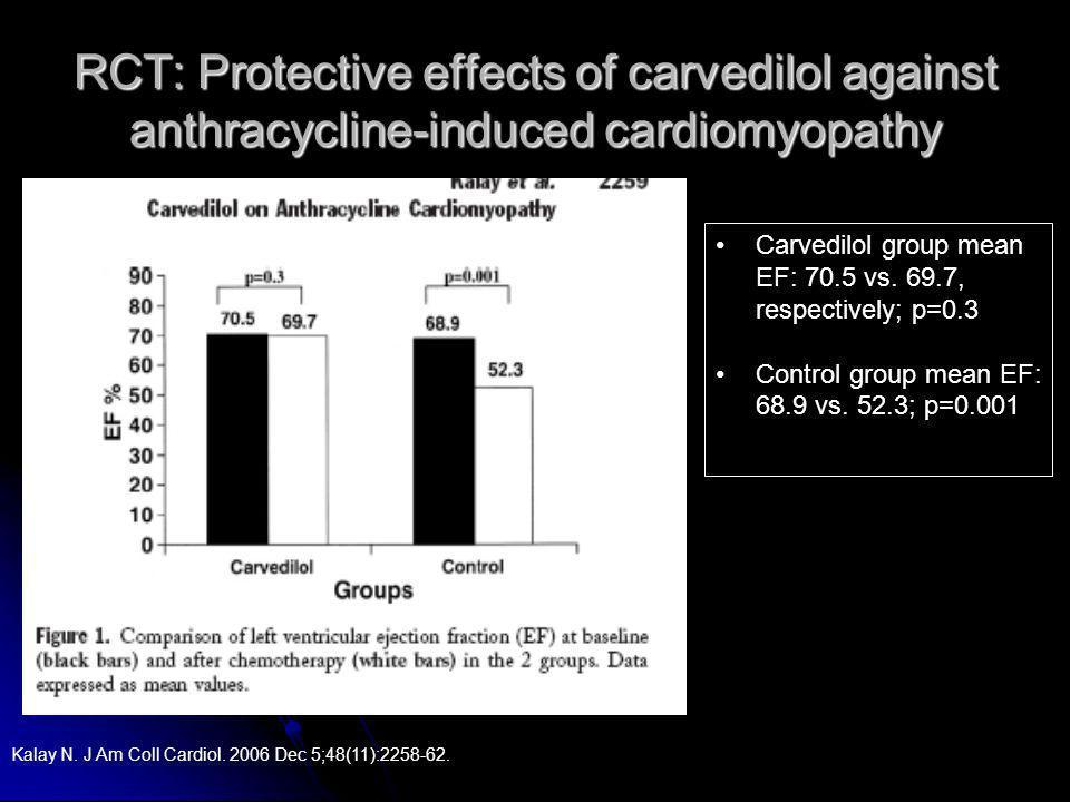 RCT: Protective effects of carvedilol against anthracycline-induced cardiomyopathy Kalay N. J Am Coll Cardiol. 2006 Dec 5;48(11):2258-62. Carvedilol g
