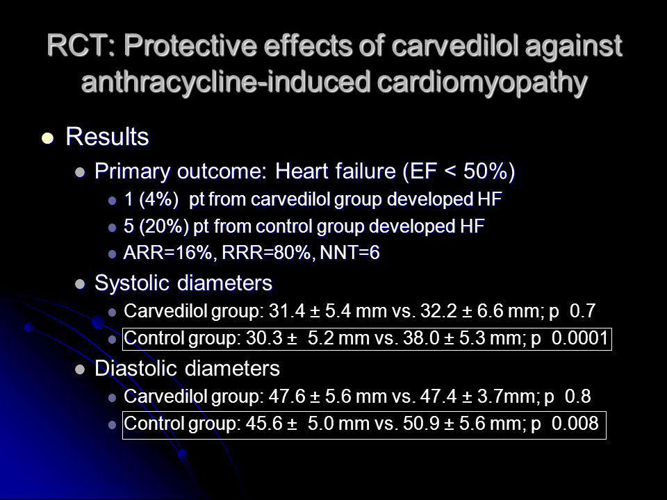 RCT: Protective effects of carvedilol against anthracycline-induced cardiomyopathy Results Results Primary outcome: Heart failure (EF < 50%) Primary o