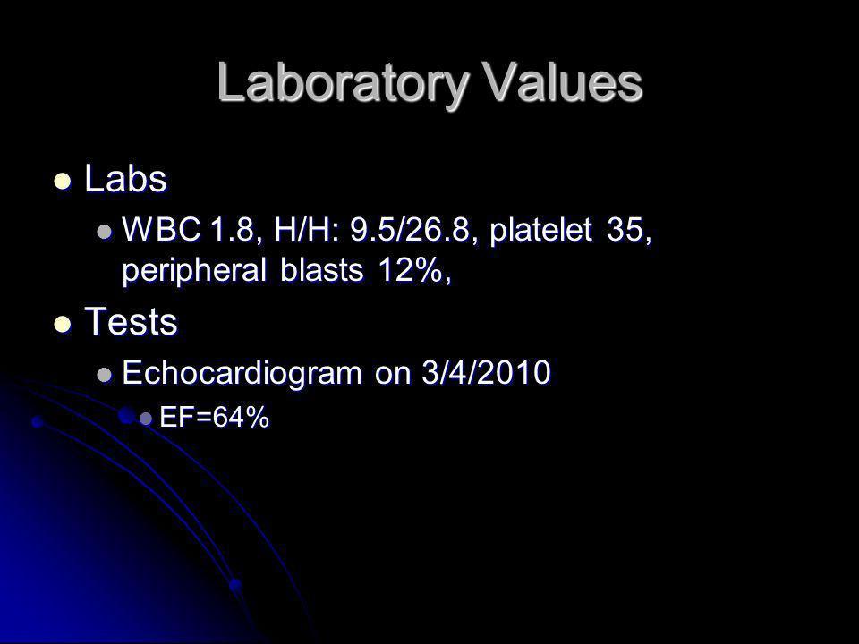 Laboratory Values Labs Labs WBC 1.8, H/H: 9.5/26.8, platelet 35, peripheral blasts 12%, WBC 1.8, H/H: 9.5/26.8, platelet 35, peripheral blasts 12%, Te