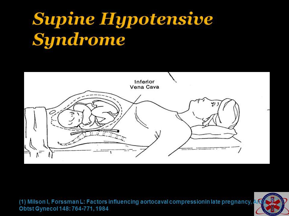 (1) Milson I, Forssman L: Factors influencing aortocaval compressionin late pregnancy, Am J Obtst Gynecol 148: 764-771, 1984