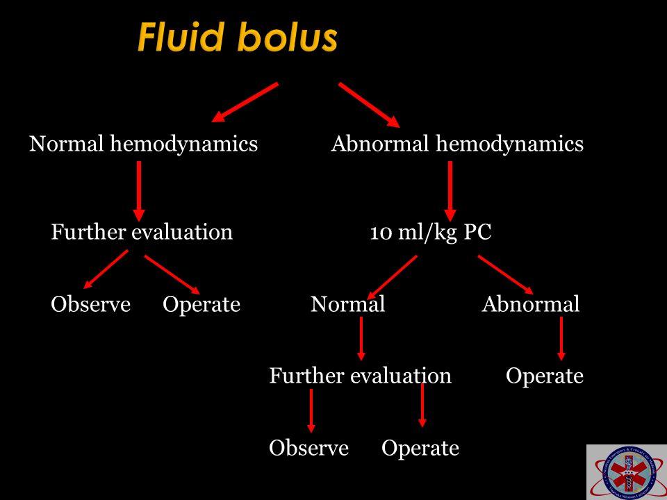 Normal hemodynamics Abnormal hemodynamics Further evaluation 10 ml/kg PC Observe Operate Normal Abnormal Further evaluation Operate Observe Operate