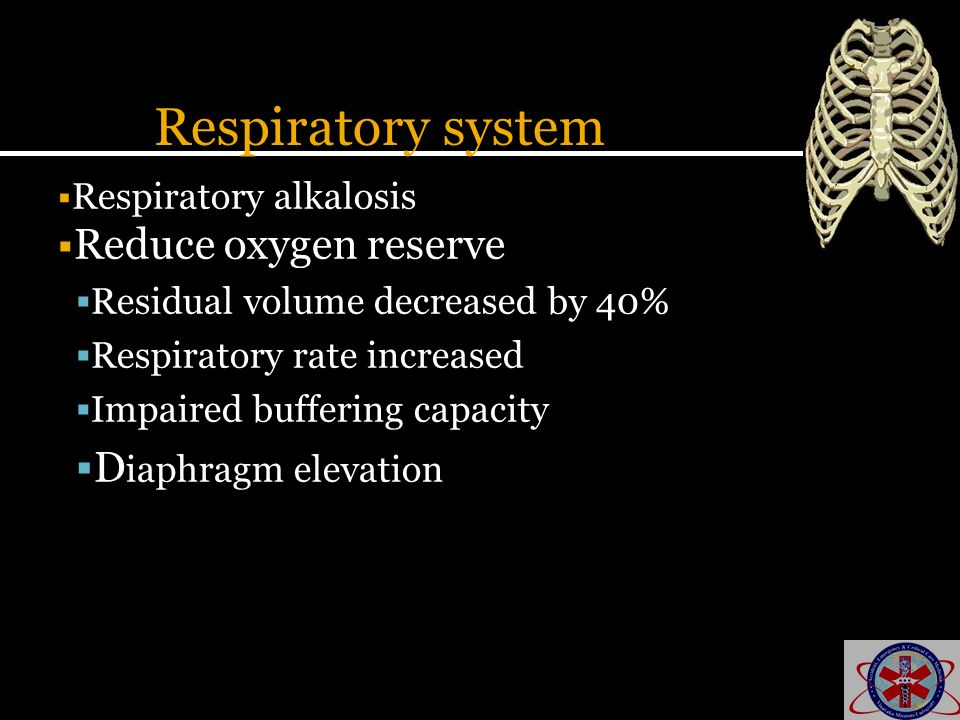 Respiratory alkalosis Reduce oxygen reserve Residual volume decreased by 40% Respiratory rate increased Impaired buffering capacity D iaphragm elevati