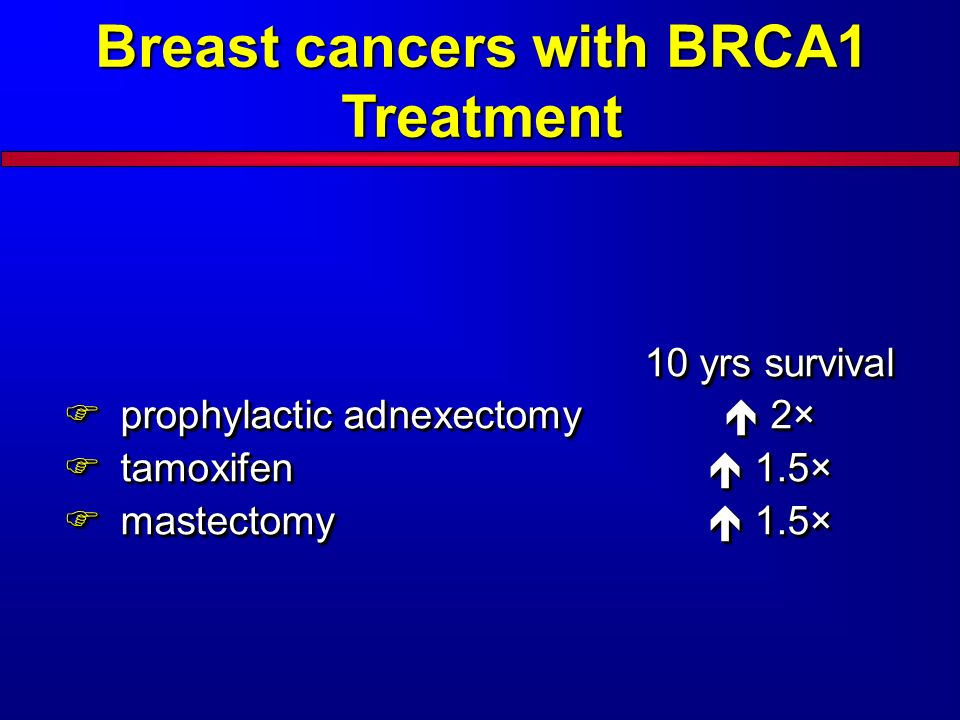 10 yrs survival 10 yrs survival prophylactic adnexectomy 2× prophylactic adnexectomy 2× tamoxifen 1.5× tamoxifen 1.5× mastectomy 1.5× mastectomy 1.5× 10 yrs survival 10 yrs survival prophylactic adnexectomy 2× prophylactic adnexectomy 2× tamoxifen 1.5× tamoxifen 1.5× mastectomy 1.5× mastectomy 1.5× Breast cancers with BRCA1 Treatment