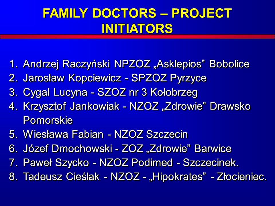 FAMILY DOCTORS – PROJECT INITIATORS 1.Andrzej Raczyński NPZOZ Asklepios Bobolice 2.Jarosław Kopciewicz - SPZOZ Pyrzyce 3.Cygal Lucyna - SZOZ nr 3 Koło