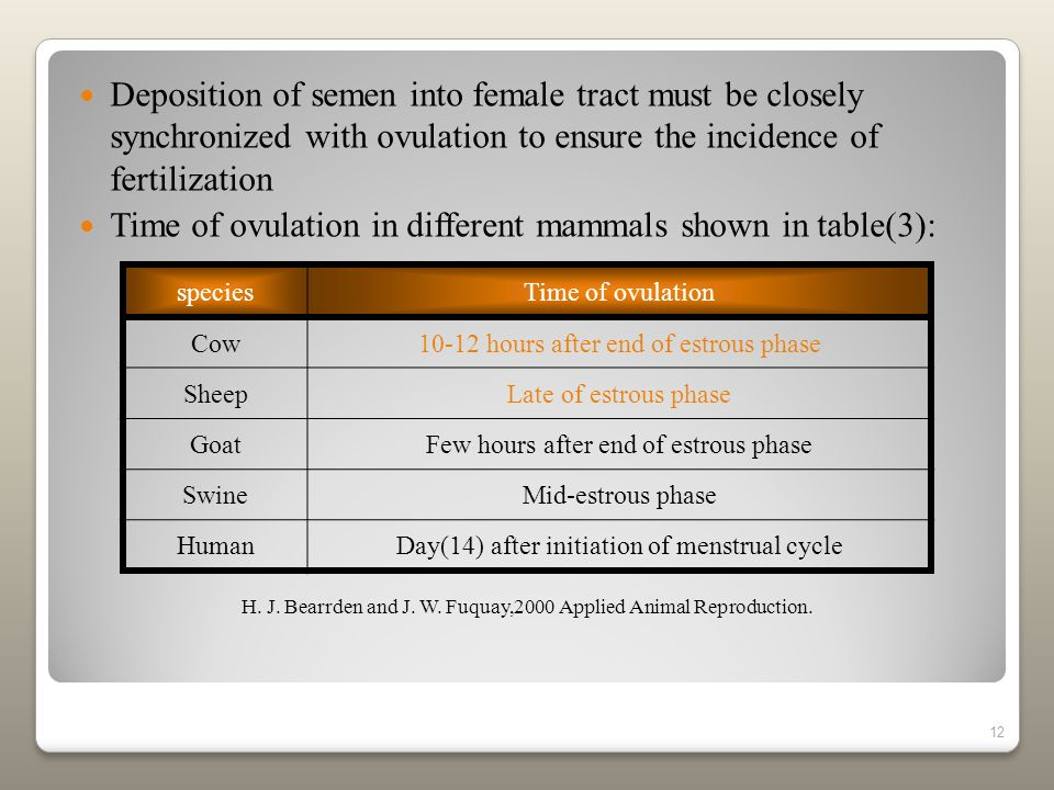 12 Deposition of semen into female tract must be closely synchronized with ovulation to ensure the incidence of fertilization Time of ovulation in dif