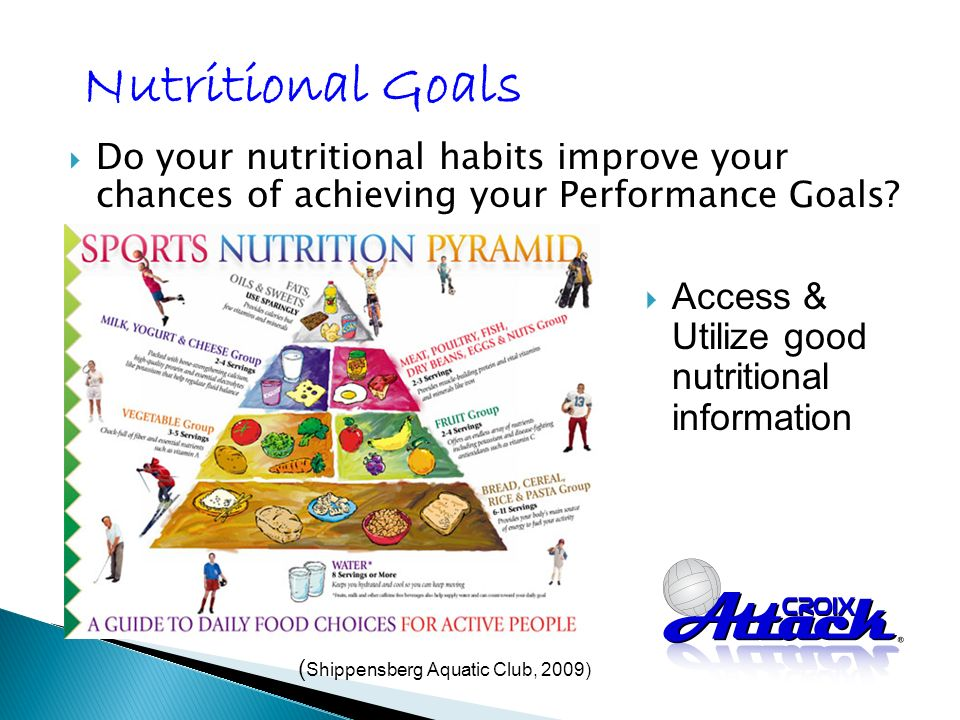 Do your nutritional habits improve your chances of achieving your Performance Goals.