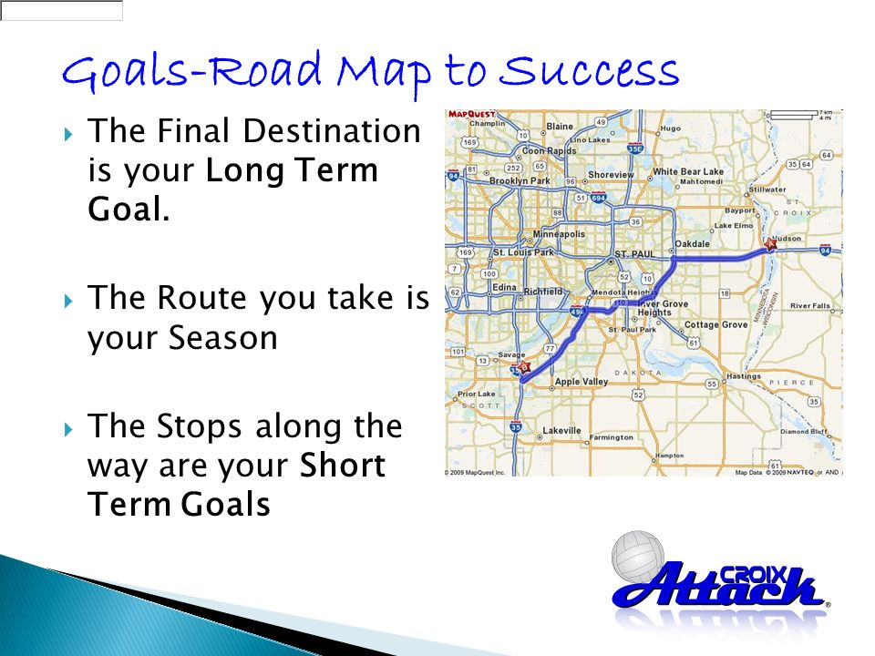 The Final Destination is your Long Term Goal.