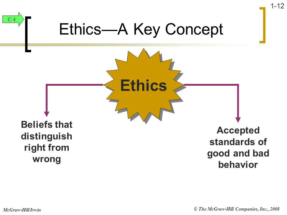 © The McGraw-Hill Companies, Inc., 2008 McGraw-Hill/Irwin 1-12 Beliefs that distinguish right from wrong Accepted standards of good and bad behavior E