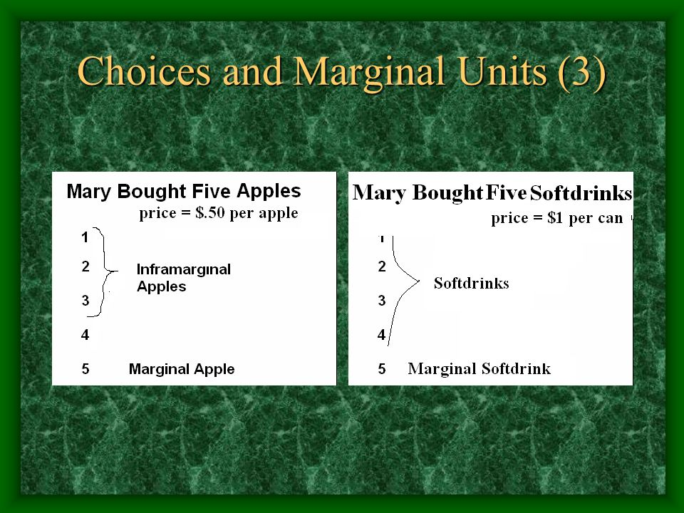 Choices and Marginal Units (3)