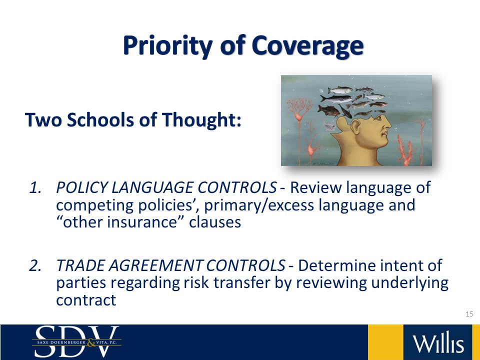 1.POLICY LANGUAGE CONTROLS - Review language of competing policies, primary/excess language and other insurance clauses 2.TRADE AGREEMENT CONTROLS - Determine intent of parties regarding risk transfer by reviewing underlying contract 15 Two Schools of Thought: