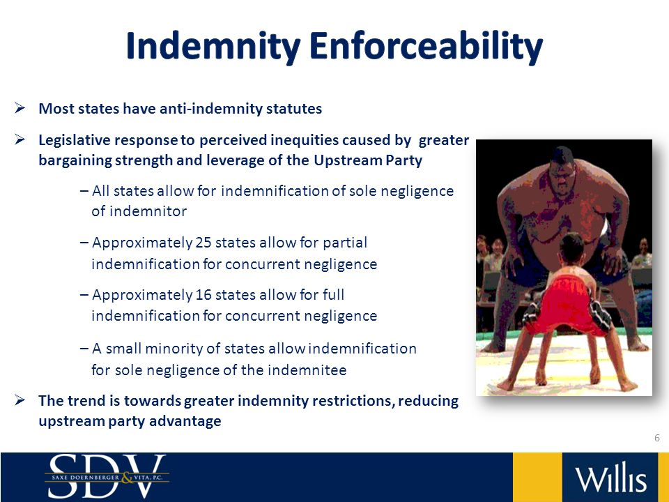Most states have anti-indemnity statutes Legislative response to perceived inequities caused by greater bargaining strength and leverage of the Upstream Party – All states allow for indemnification of sole negligence of indemnitor – Approximately 25 states allow for partial indemnification for concurrent negligence – Approximately 16 states allow for full indemnification for concurrent negligence – A small minority of states allow indemnification for sole negligence of the indemnitee The trend is towards greater indemnity restrictions, reducing upstream party advantage 6