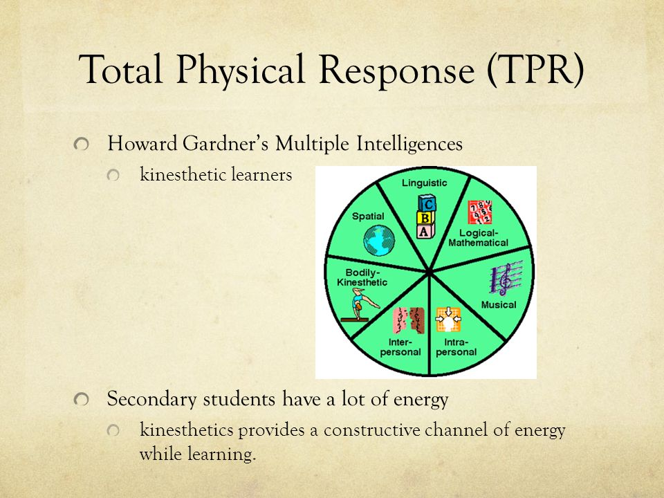 What is TPR.