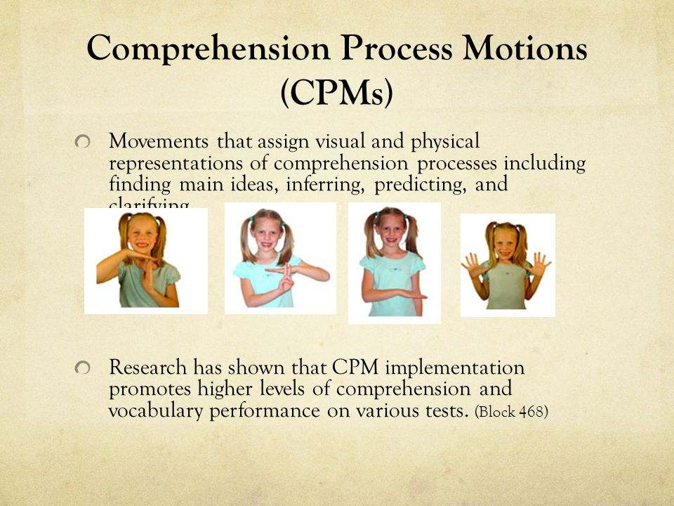 Comprehension Process Motions (CPMs) Movements that assign visual and physical representations of comprehension processes including finding main ideas
