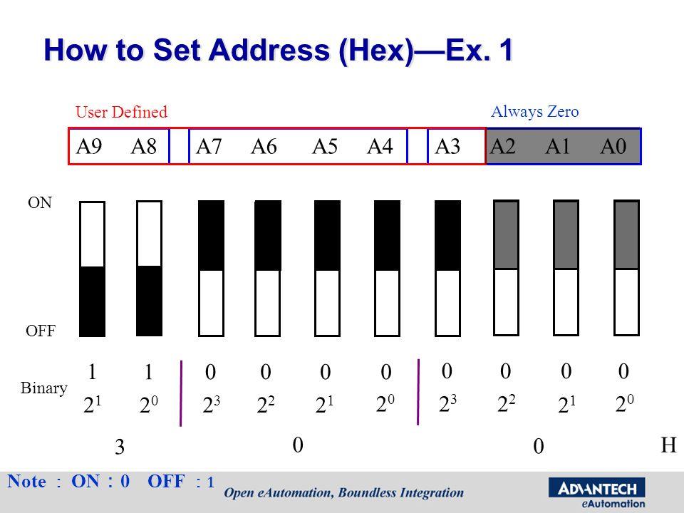 How to Set Address (Hex)Ex. 1 A7 A6 A5 A4A3 A2 A1 A0A9 A8 ON OFF User Defined Always Zero Note ON 0 OFF 1 1 10 0 00 0 00 0 2121 2020 Binary 2323 2 212