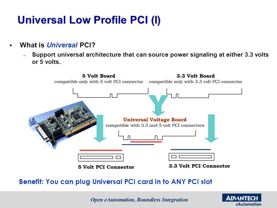 How to Install ICOM Cards.