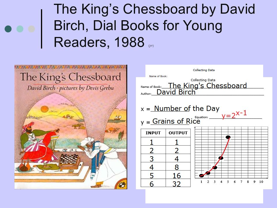 The Kings Chessboard by David Birch, Dial Books for Young Readers, 1988 (jrr)