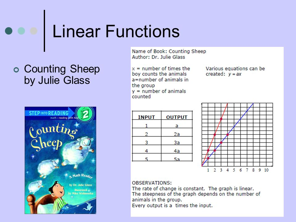 Linear Functions Counting Sheep by Julie Glass