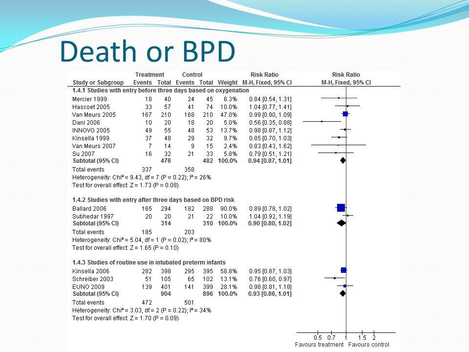 Death or BPD