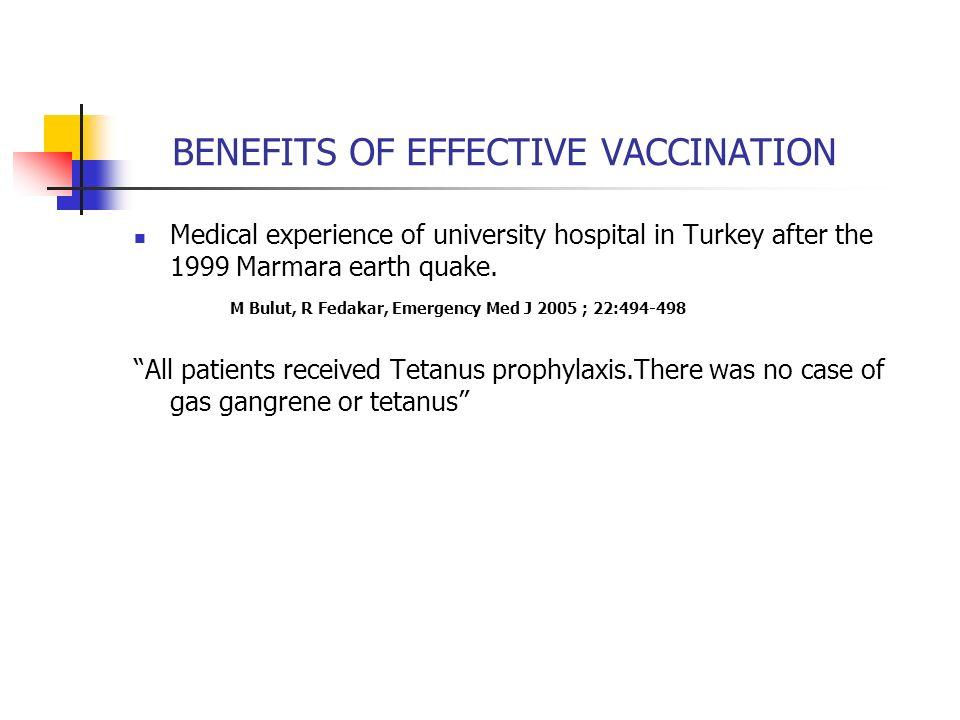 Medical experience of university hospital in Turkey after the 1999 Marmara earth quake. M Bulut, R Fedakar, Emergency Med J 2005 ; 22:494-498 All pati