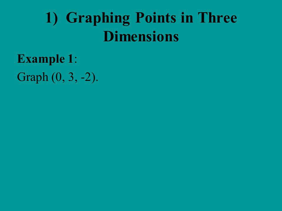 Example 1: Graph (0, 3, -2). 1) Graphing Points in Three Dimensions