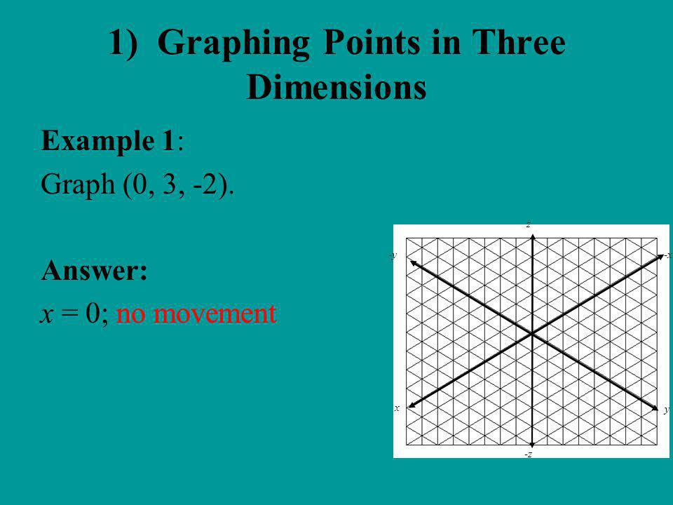 Example 1: Graph (0, 3, -2). Answer: x = 0; no movement 1) Graphing Points in Three Dimensions x -x y -y z -z