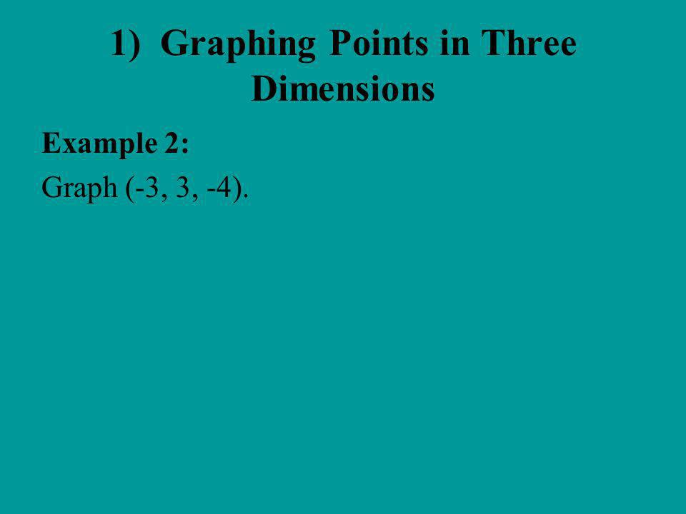 Example 2: Graph (-3, 3, -4). 1) Graphing Points in Three Dimensions