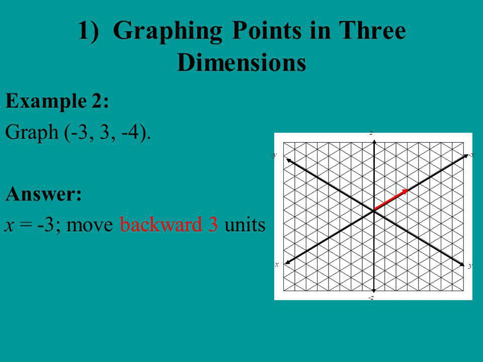 Example 2: Graph (-3, 3, -4). Answer: x = -3; move backward 3 units 1) Graphing Points in Three Dimensions x -x y -y z -z
