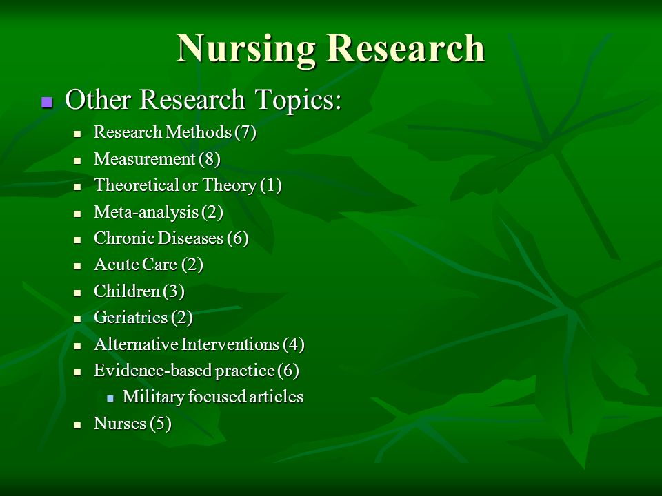 Nursing Research Other Research Topics: Other Research Topics: Research Methods (7) Research Methods (7) Measurement (8) Measurement (8) Theoretical or Theory (1) Theoretical or Theory (1) Meta-analysis (2) Meta-analysis (2) Chronic Diseases (6) Chronic Diseases (6) Acute Care (2) Acute Care (2) Children (3) Children (3) Geriatrics (2) Geriatrics (2) Alternative Interventions (4) Alternative Interventions (4) Evidence-based practice (6) Evidence-based practice (6) Military focused articles Military focused articles Nurses (5) Nurses (5)