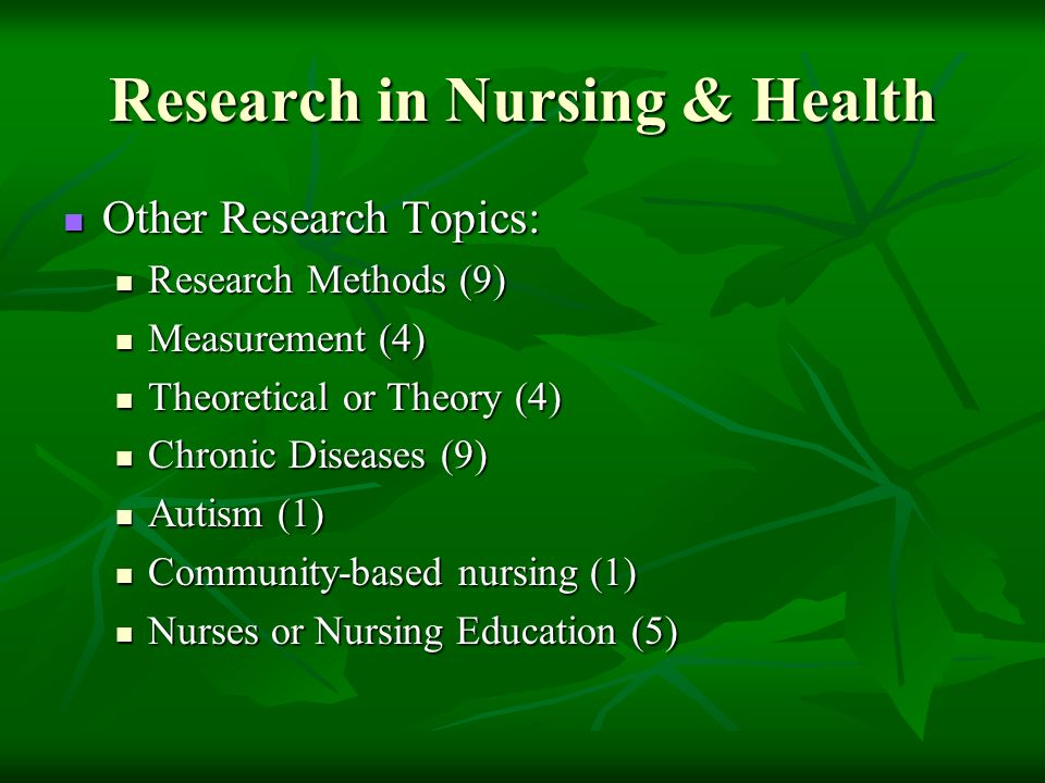 Research in Nursing & Health Other Research Topics: Other Research Topics: Research Methods (9) Research Methods (9) Measurement (4) Measurement (4) Theoretical or Theory (4) Theoretical or Theory (4) Chronic Diseases (9) Chronic Diseases (9) Autism (1) Autism (1) Community-based nursing (1) Community-based nursing (1) Nurses or Nursing Education (5) Nurses or Nursing Education (5)