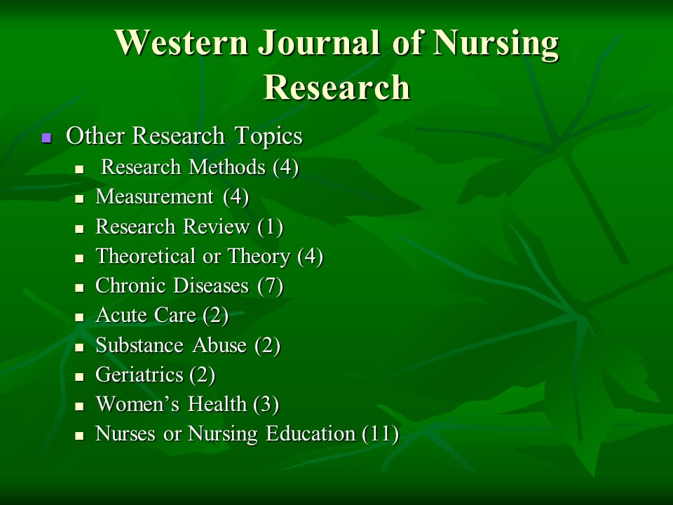 Western Journal of Nursing Research Other Research Topics Other Research Topics Research Methods (4) Research Methods (4) Measurement (4) Measurement (4) Research Review (1) Research Review (1) Theoretical or Theory (4) Theoretical or Theory (4) Chronic Diseases (7) Chronic Diseases (7) Acute Care (2) Acute Care (2) Substance Abuse (2) Substance Abuse (2) Geriatrics (2) Geriatrics (2) Womens Health (3) Womens Health (3) Nurses or Nursing Education (11) Nurses or Nursing Education (11)