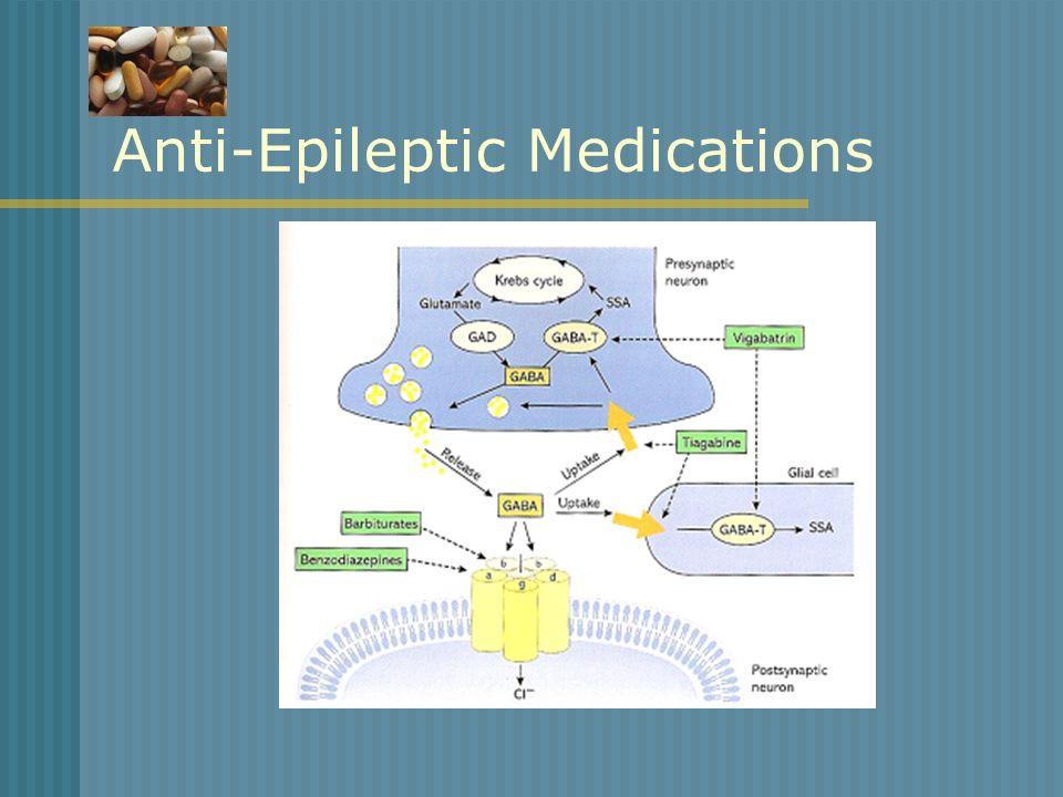 Anti-Epileptic Medications