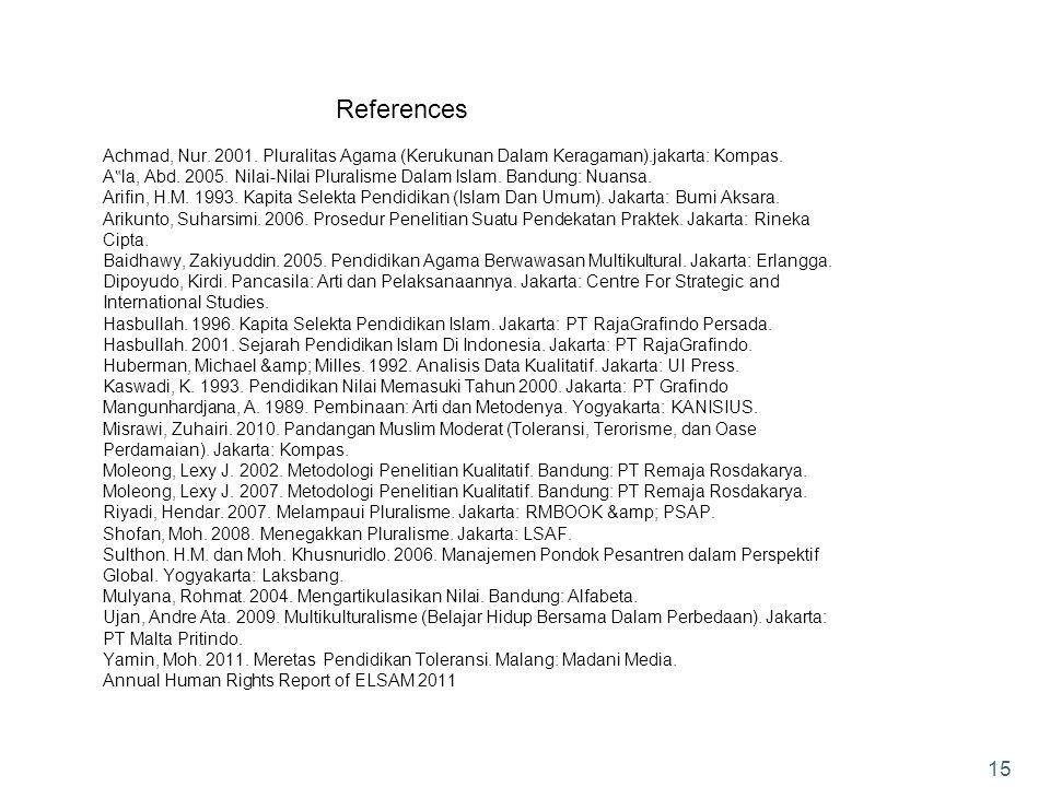References Achmad, Nur. 2001. Pluralitas Agama (Kerukunan Dalam Keragaman).jakarta: Kompas. A la, Abd. 2005. Nilai-Nilai Pluralisme Dalam Islam. Bandu