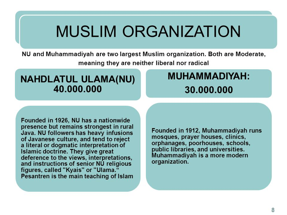NAHDLATUL ULAMA(NU) 40.000.000 Founded in 1926, NU has a nationwide presence but remains strongest in rural Java.