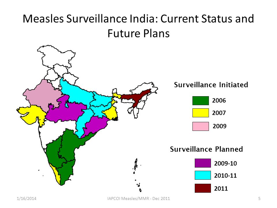 2006 2007 2009-10 2010-11 2011 2009 Surveillance Planned Surveillance Initiated Measles Surveillance India: Current Status and Future Plans 1/16/20145IAPCOI Measles/MMR - Dec 2011