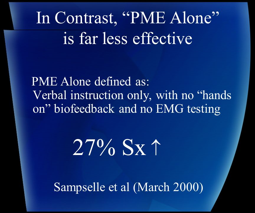In Contrast, PME Alone is far less effective PME Alone defined as: Verbal instruction only, with no hands on biofeedback and no EMG testing 27% Sx Sampselle et al (March 2000)