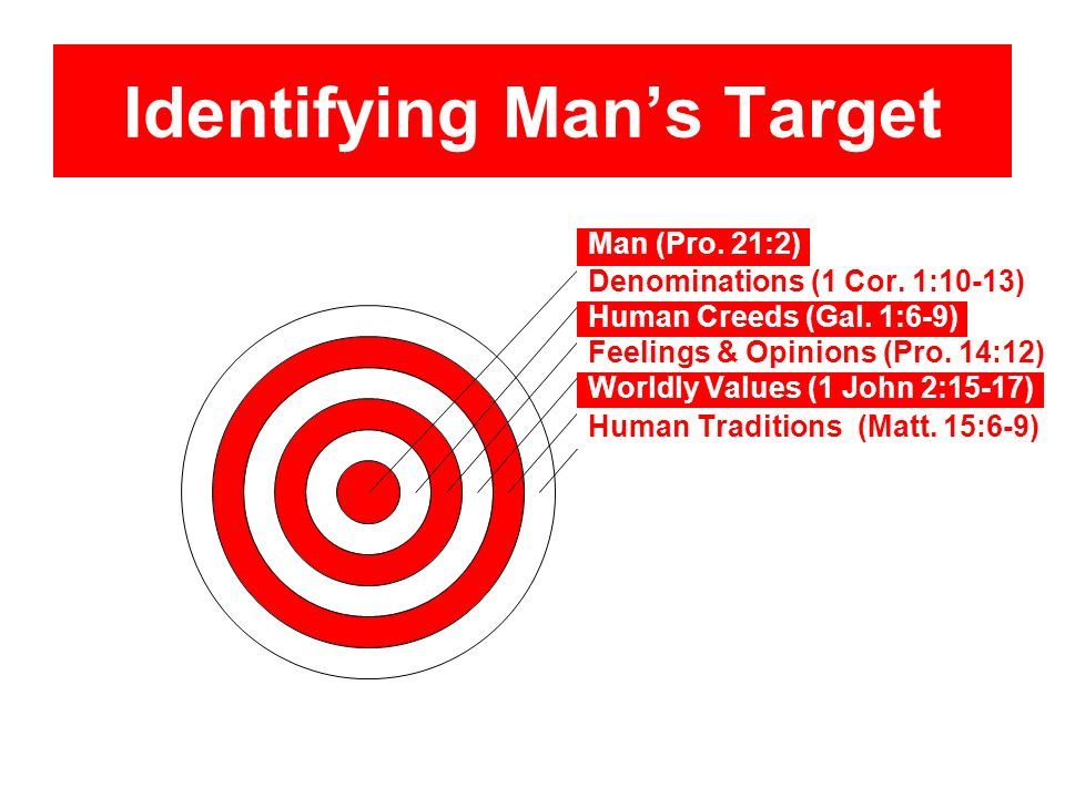 Identifying Mans Target Man (Pro. 21:2) Denominations (1 Cor. 1:10-13) Human Creeds (Gal. 1:6-9) Feelings & Opinions (Pro. 14:12) Worldly Values (1 Jo
