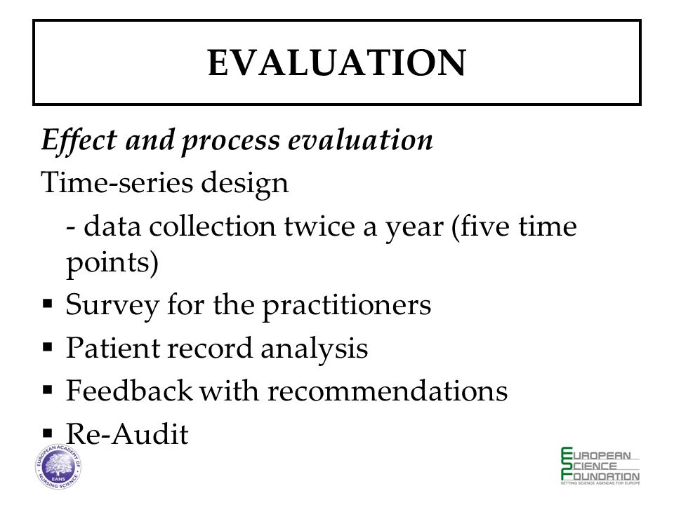 EVALUATION Effect and process evaluation Time-series design - data collection twice a year (five time points) Survey for the practitioners Patient record analysis Feedback with recommendations Re-Audit