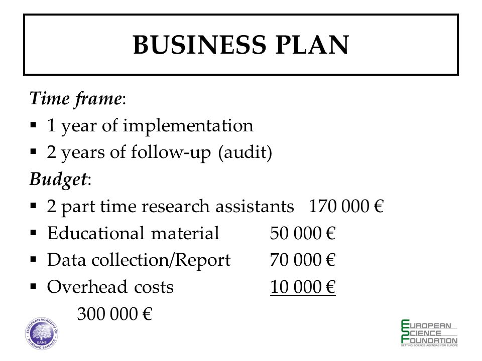 BUSINESS PLAN Time frame: 1 year of implementation 2 years of follow-up (audit) Budget: 2 part time research assistants 170 000 Educational material50 000 Data collection/Report70 000 Overhead costs10 000 300 000