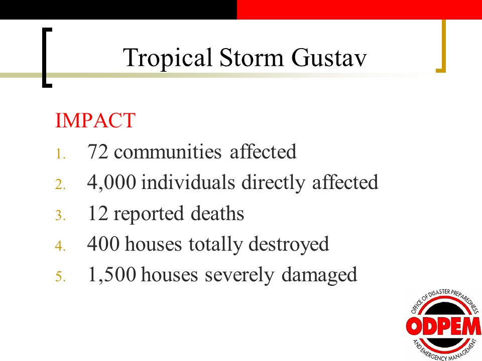 IMPACT 1. 72 communities affected 2. 4,000 individuals directly affected 3.