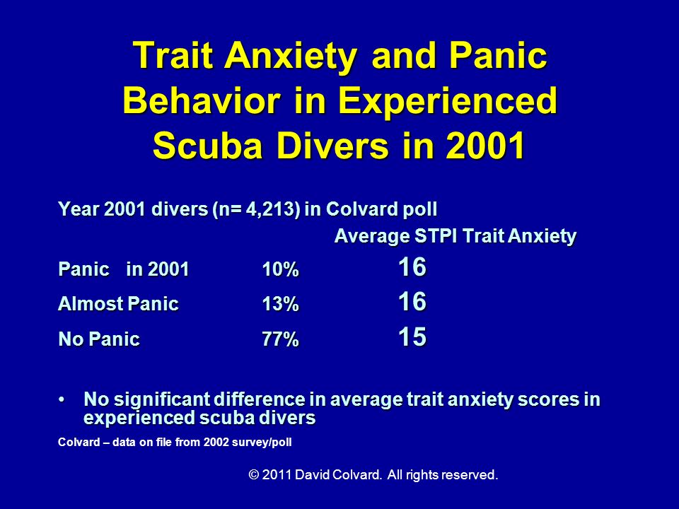 © 2011 David Colvard. All rights reserved. Trait Anxiety and Panic Behavior in Experienced Scuba Divers in 2001 Year 2001 divers (n= 4,213) in Colvard