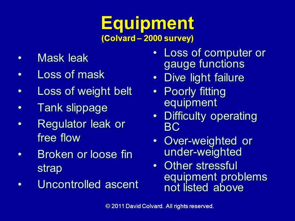 © 2011 David Colvard. All rights reserved. Equipment (Colvard – 2000 survey) Mask leakMask leak Loss of maskLoss of mask Loss of weight beltLoss of we