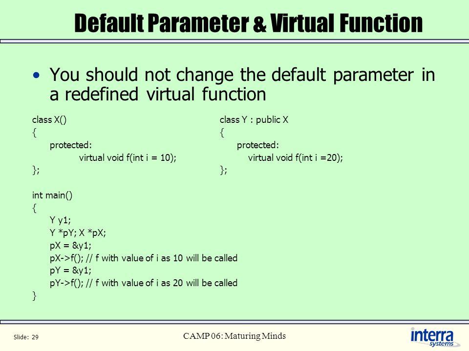 Slide: 29 CAMP 06: Maturing Minds Default Parameter & Virtual Function You should not change the default parameter in a redefined virtual function cla